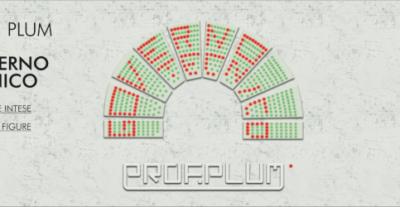 "In arrivo l'album del Prof. Plum, ""Governo Tecnico"""