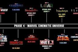 Black Widow rinviato a novembre, rivoluzionata la fase 4 dei film Marvel